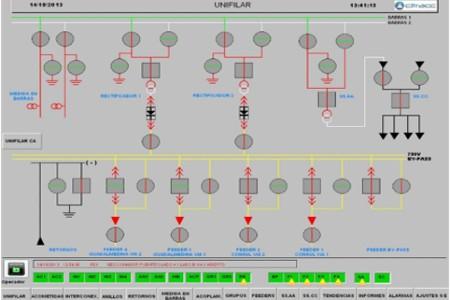 citracc-producto-puestos-mando-local-scada-software
